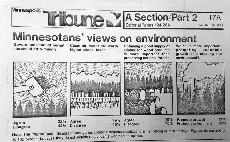 Graphic in Minneapolis Tribune